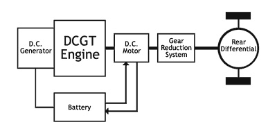 v8 engine animation v8 free engine image for user manual